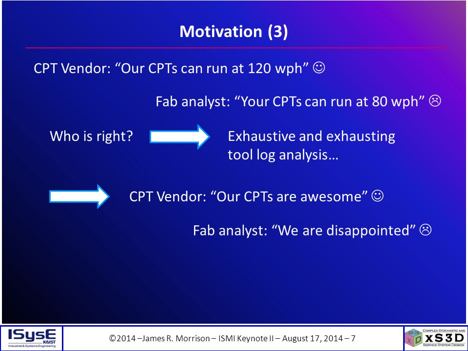 "©2014 –James R. Morrison – ISMI Keynote II – August 17, 2014 – 7 Motivation (3) CPT Vendor: ""Our CPTs can run at 120 wph"" Fab analyst: ""Your CPTs can"