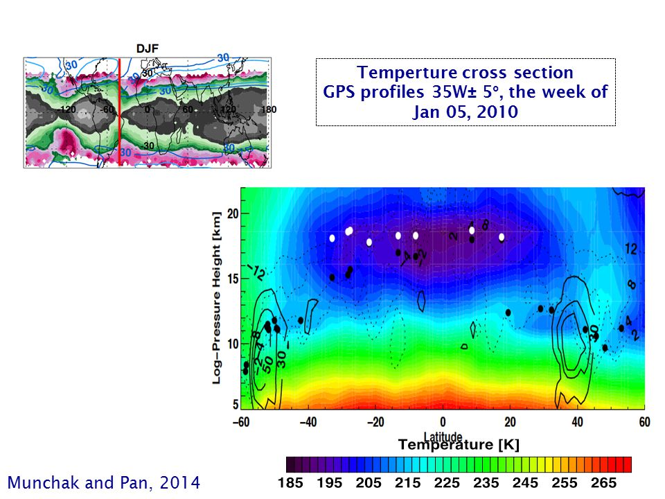 Temperture cross section GPS profiles 35W± 5°, the week of Jan 05, 2010 Munchak and Pan, 2014