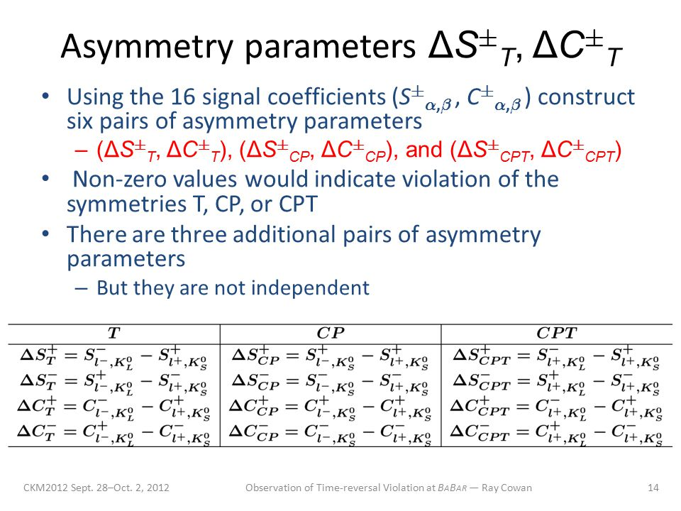 Asymmetry parameters ΔS § T, ΔC § T Using the 16 signal coefficients (S § ®, ¯, C § ®, ¯ ) construct six pairs of asymmetry parameters –(ΔS § T, ΔC § T ), (ΔS § CP, ΔC § CP ), and (ΔS § CPT, ΔC § CPT ) Non-zero values would indicate violation of the symmetries T, CP, or CPT There are three additional pairs of asymmetry parameters – But they are not independent CKM2012 Sept.