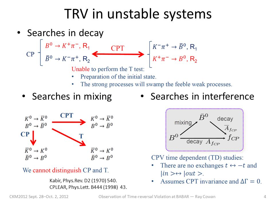TRV in unstable systems Searches in decay CKM2012 Sept.
