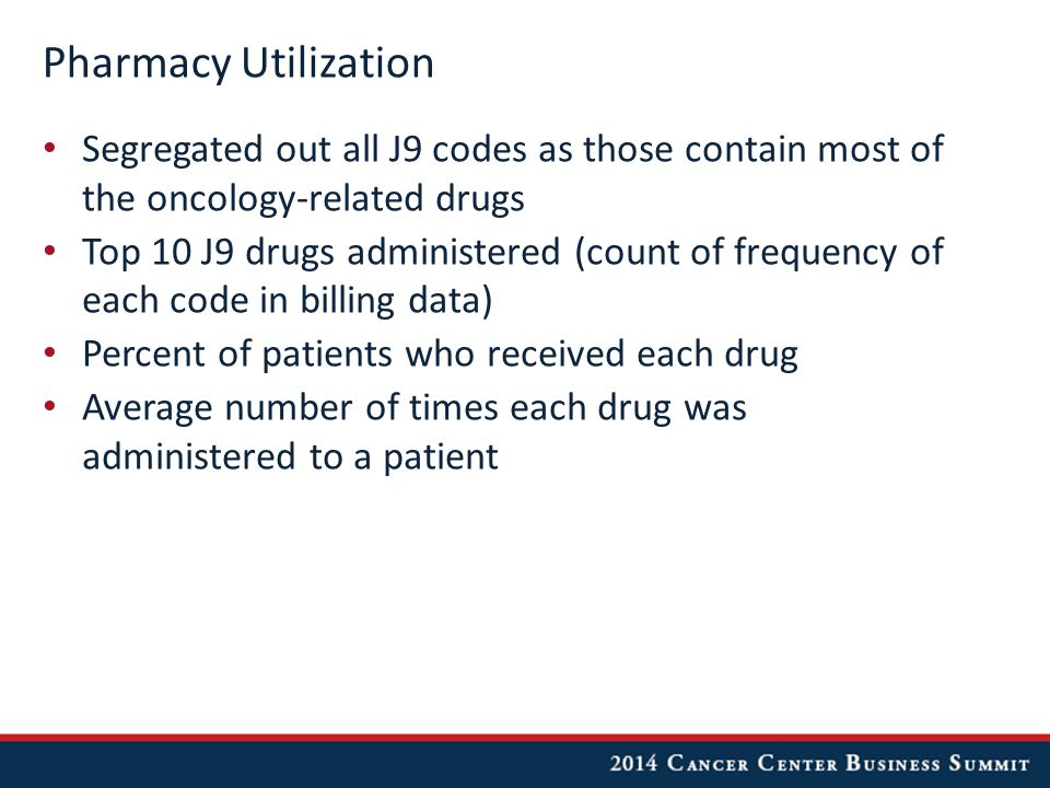 Pharmacy Utilization Segregated out all J9 codes as those contain most of the oncology-related drugs Top 10 J9 drugs administered (count of frequency of each code in billing data) Percent of patients who received each drug Average number of times each drug was administered to a patient