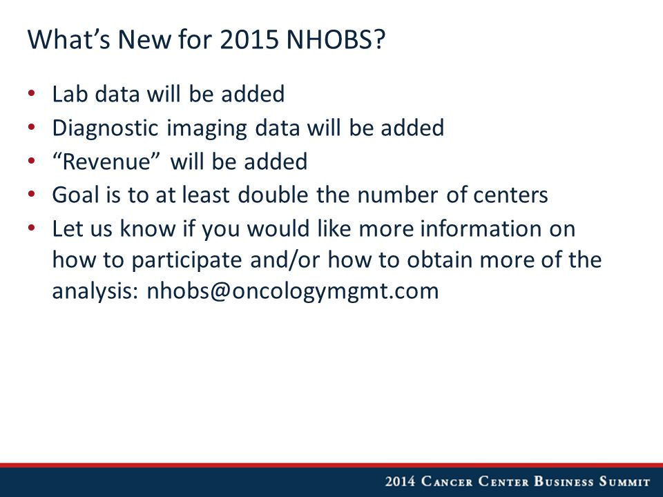 What's New for 2015 NHOBS.