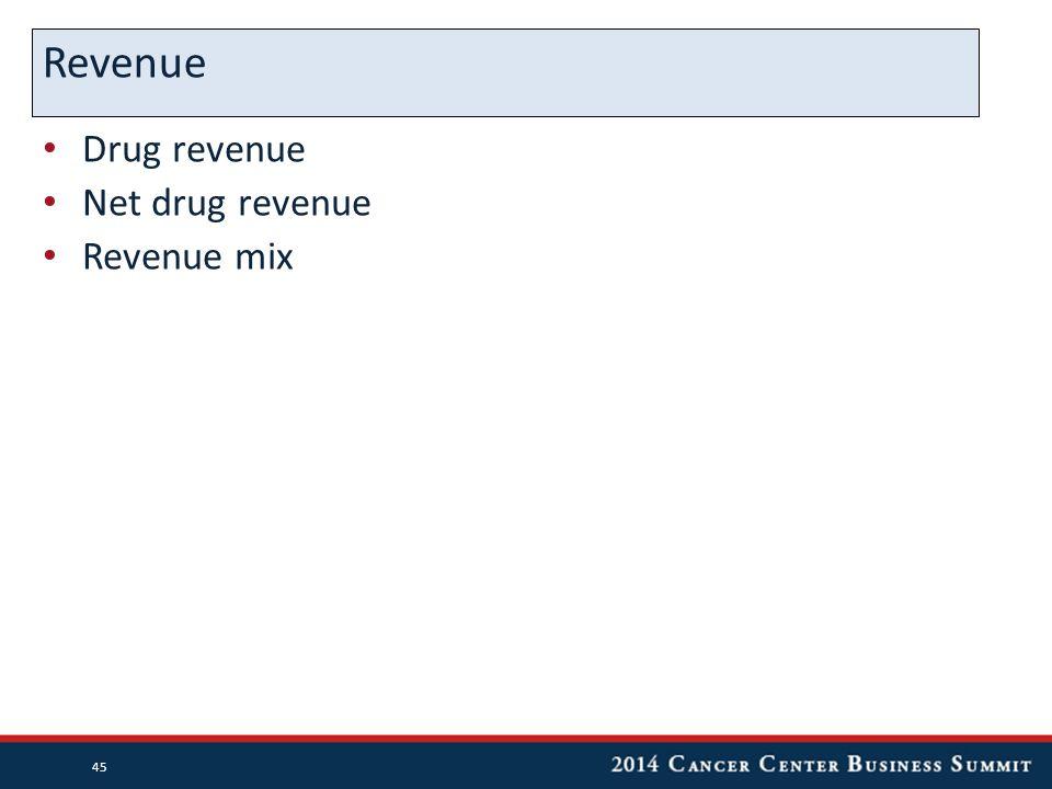Drug revenue Net drug revenue Revenue mix Revenue 45