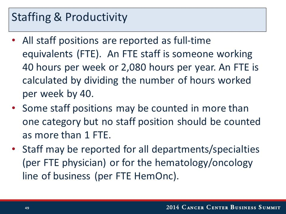 All staff positions are reported as full-time equivalents (FTE).