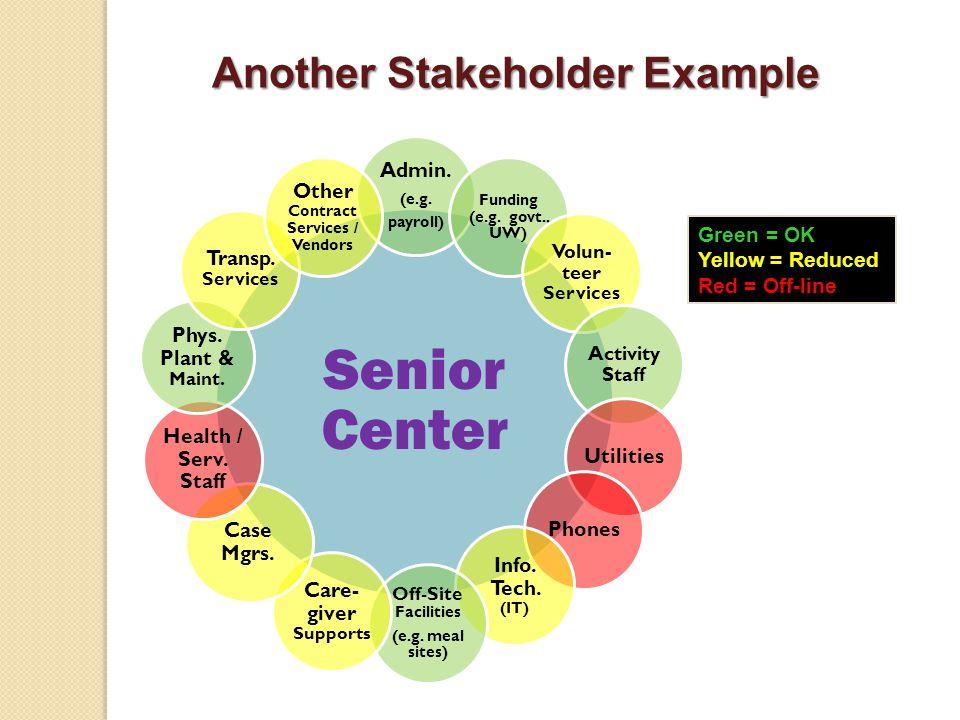 Another Stakeholder Example Senior Center Admin. (e.g.