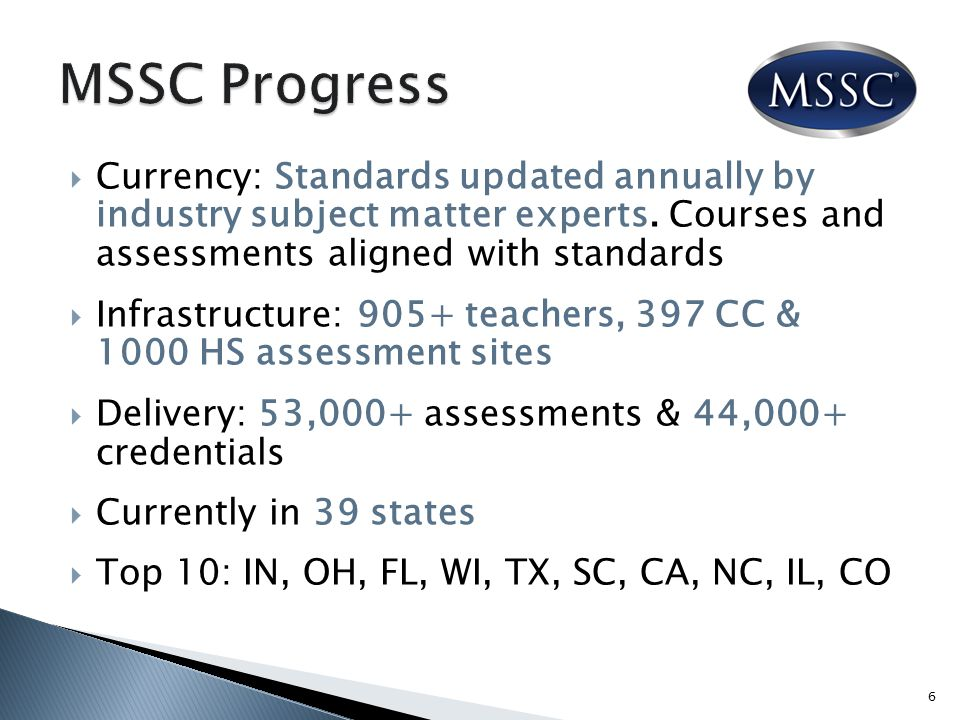  Currency: Standards updated annually by industry subject matter experts.