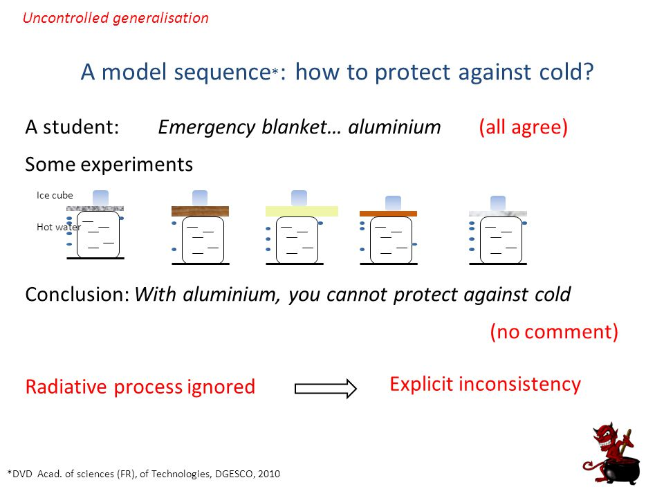 A student: Emergency blanket… aluminium (all agree) Some experiments Conclusion: With aluminium, you cannot protect against cold (no comment) *DVD Acad.