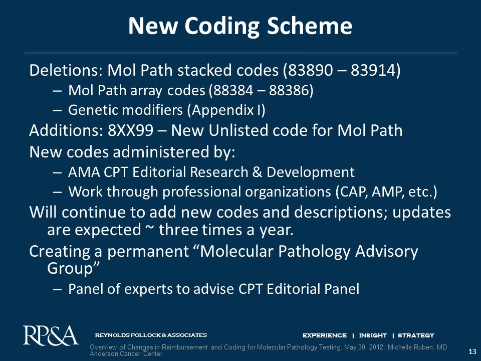 REYNOLDS POLLOCK & ASSOCIATES EXPERIENCE | INSIGHT | STRATEGY New Coding Scheme Deletions: Mol Path stacked codes (83890 – 83914) – Mol Path array cod
