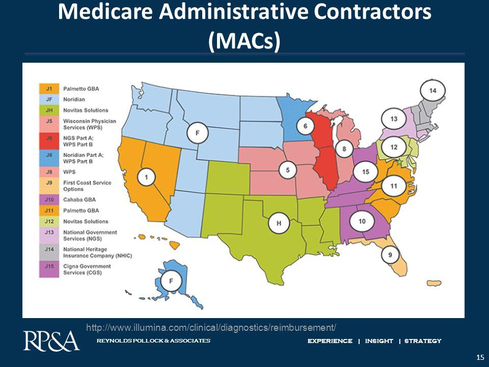 REYNOLDS POLLOCK & ASSOCIATES EXPERIENCE | INSIGHT | STRATEGY Medicare Administrative Contractors (MACs) 15 http://www.illumina.com/clinical/diagnostics/reimbursement/
