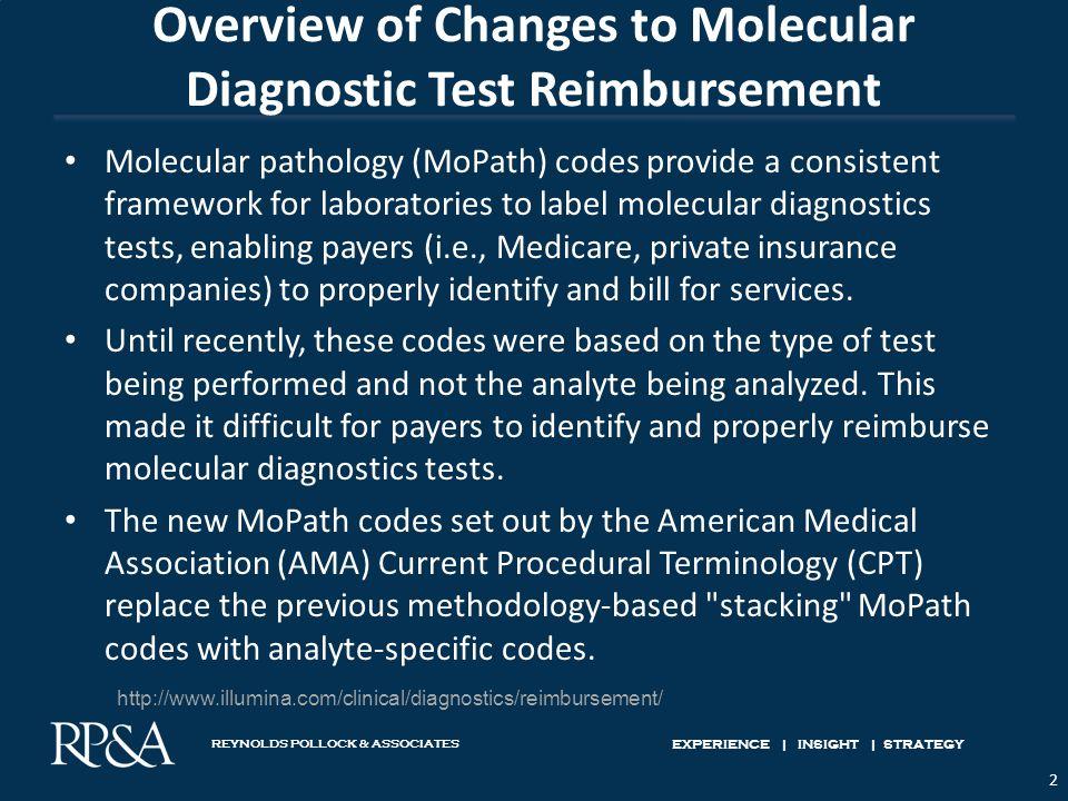 REYNOLDS POLLOCK & ASSOCIATES EXPERIENCE | INSIGHT | STRATEGY Overview of Changes to Molecular Diagnostic Test Reimbursement Molecular pathology (MoPa