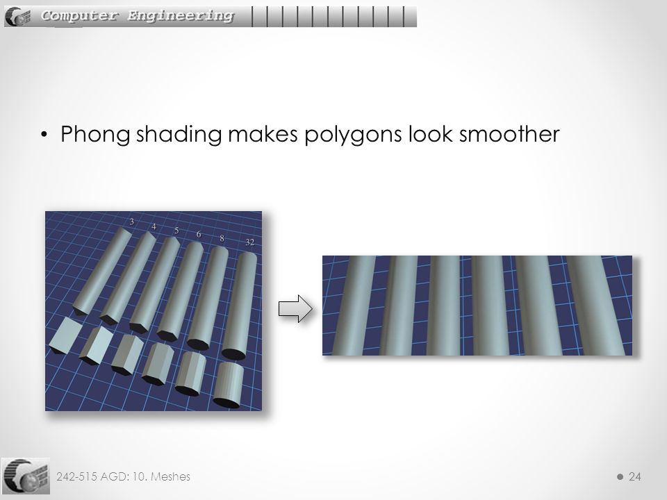 242-515 AGD: 10. Meshes24 Phong shading makes polygons look smoother