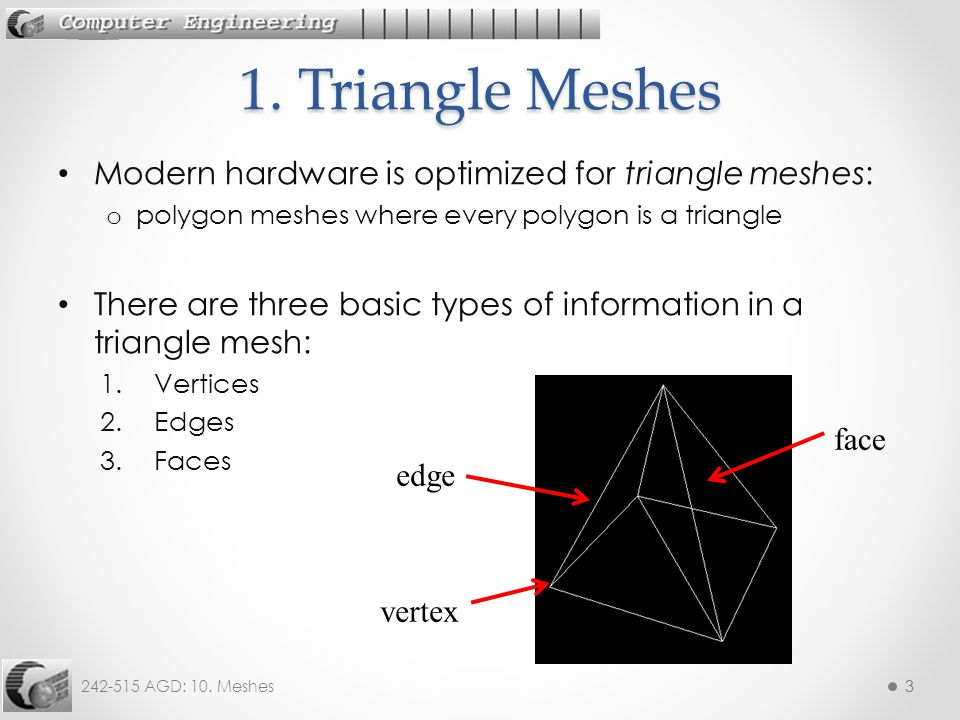 242-515 AGD: 10.Meshes74 Used to model organic shapes and fluids.