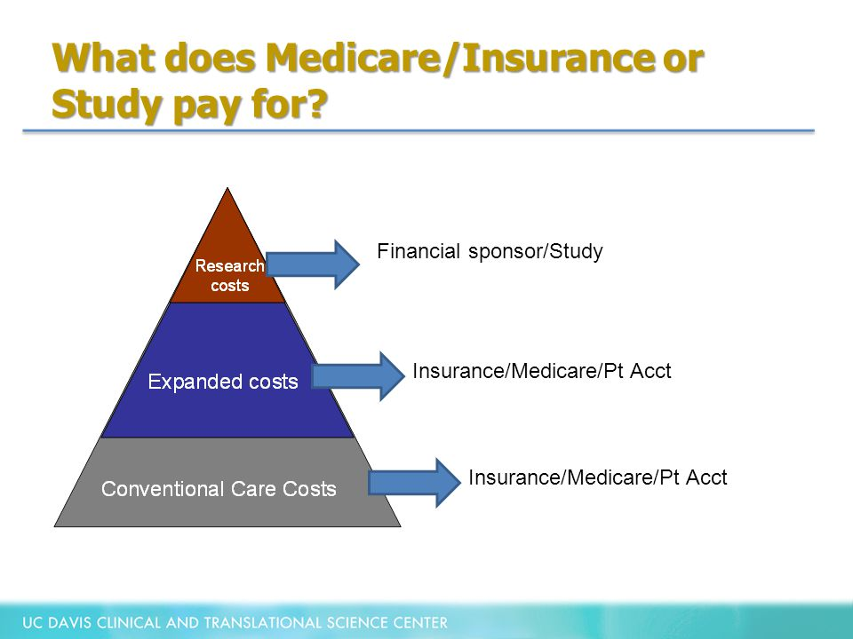 What does Medicare/Insurance or Study pay for Financial sponsor/Study Insurance/Medicare/Pt Acct