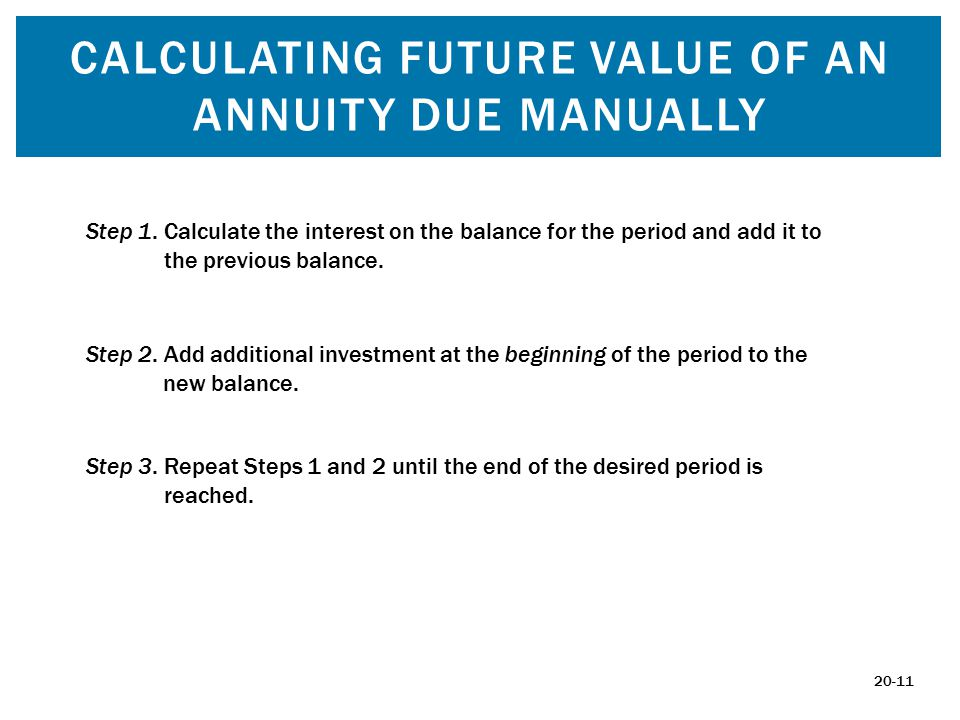 CALCULATING FUTURE VALUE OF AN ANNUITY DUE MANUALLY Step 1.
