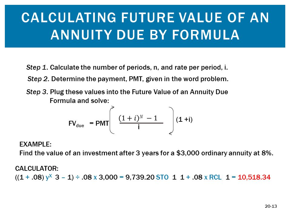 CALCULATING FUTURE VALUE OF AN ANNUITY DUE BY FORMULA 20-13 Step 1. Calculate the number of periods, n, and rate per period, i. Step 2. Determine the
