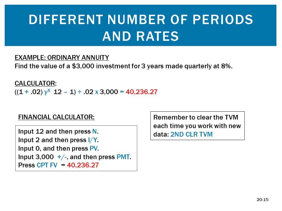 DIFFERENT NUMBER OF PERIODS AND RATES 20-15 EXAMPLE: ORDINARY ANNUITY Find the value of a $3,000 investment for 3 years made quarterly at 8%. CALCULAT
