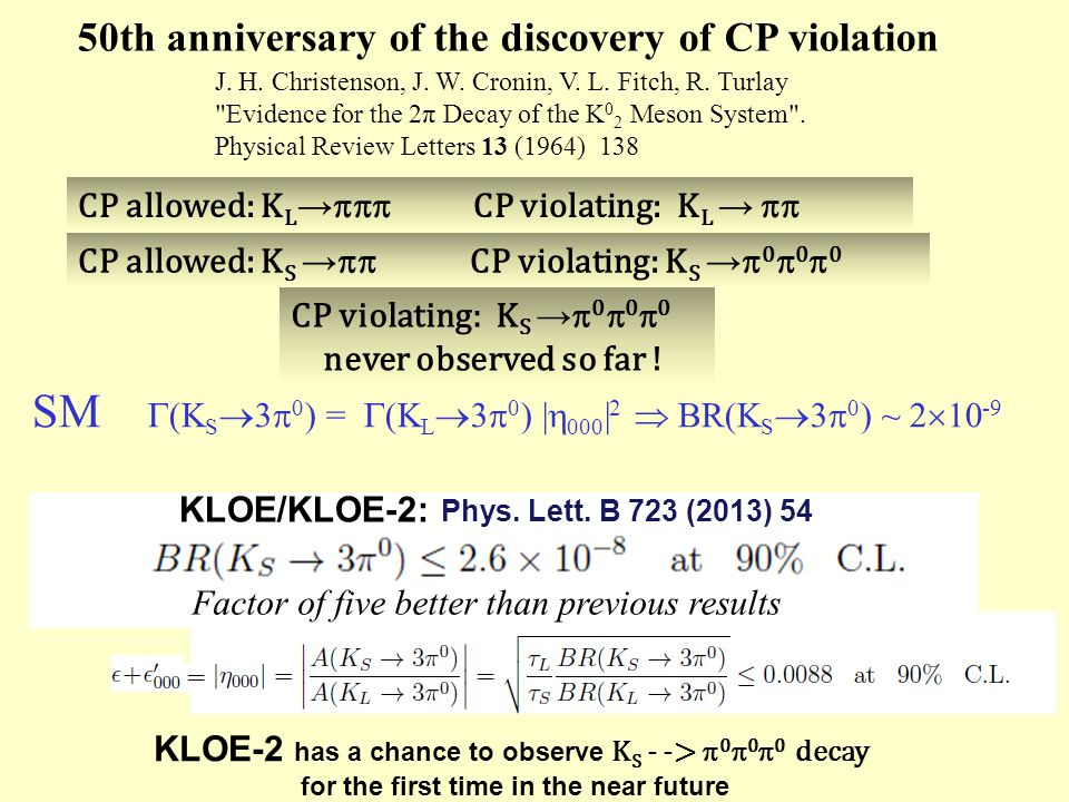 CP allowed: K L →  CP violating: K L →  CP allowed: K S →  CP violating: K S →  0  0  0 J. H. Christenson, J. W. Cronin, V. L. Fitch, R. Tur