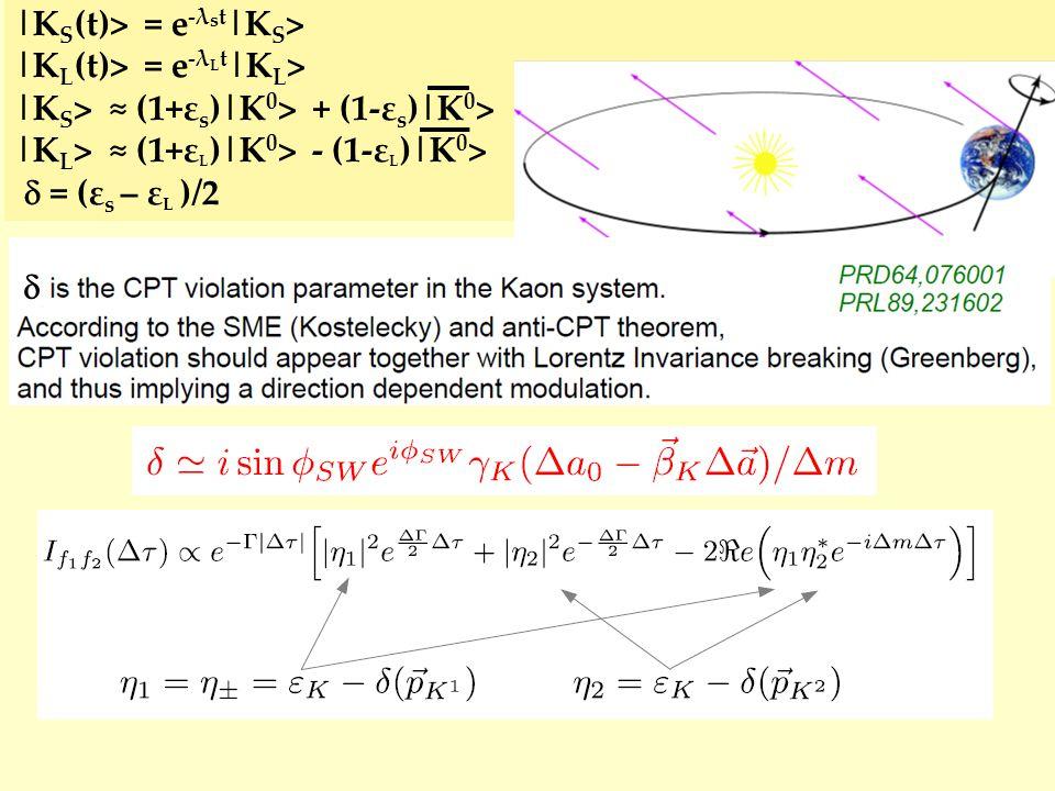 |K S (t)> = e -λ s t |K S > |K L (t)> = e -λ L t |K L > |K S > ≈ (1+ε s )|K 0 > + (1-ε s )|K 0 > |K L > ≈ (1+ε L )|K 0 > - (1-ε L )|K 0 >  = (ε s – ε L )/2 