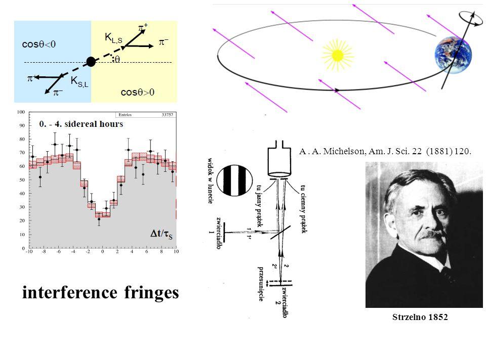 k = 0 dowodzi, że prędkość światła jest niezależna od kierunku V_Ziemi 30 km/s  0.04 prążka dokładność uzyskana wyniosła 0.01 A.
