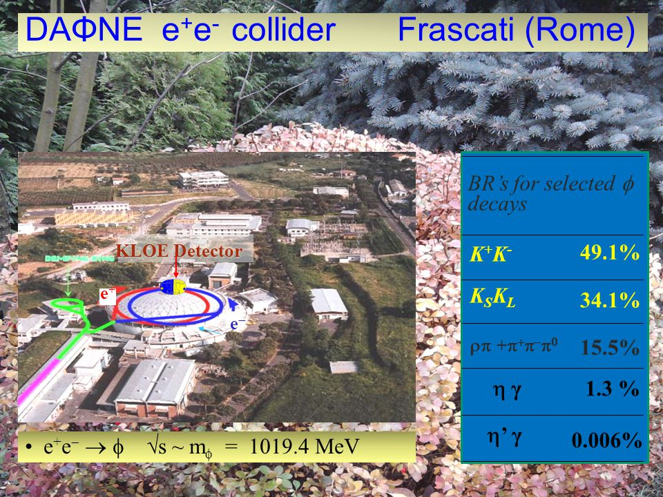 DAΦNE e + e - collider Frascati (Rome) ‏ e + e   s ~ m  = 1019.4 MeV BR's for selected  decays 15.5%  +       34.1% KSKLKSKL 49.1% K+K-K+K- ee e+e+ KLOE Detector  γ γ  ' γ 1.3 % 0.006% KLOE completed data taking in 2005 with 2.5 fb -1 KLOE completed data taking in 2005 with 2.5 fb -1 corresponding to ~ 8 ∙ 10 9, ~ 10 8 ~ 5 ∙ 10 5 corresponding to ~ 8 ∙ 10 9 , ~ 10 8  and ~ 5 ∙ 10 5  '