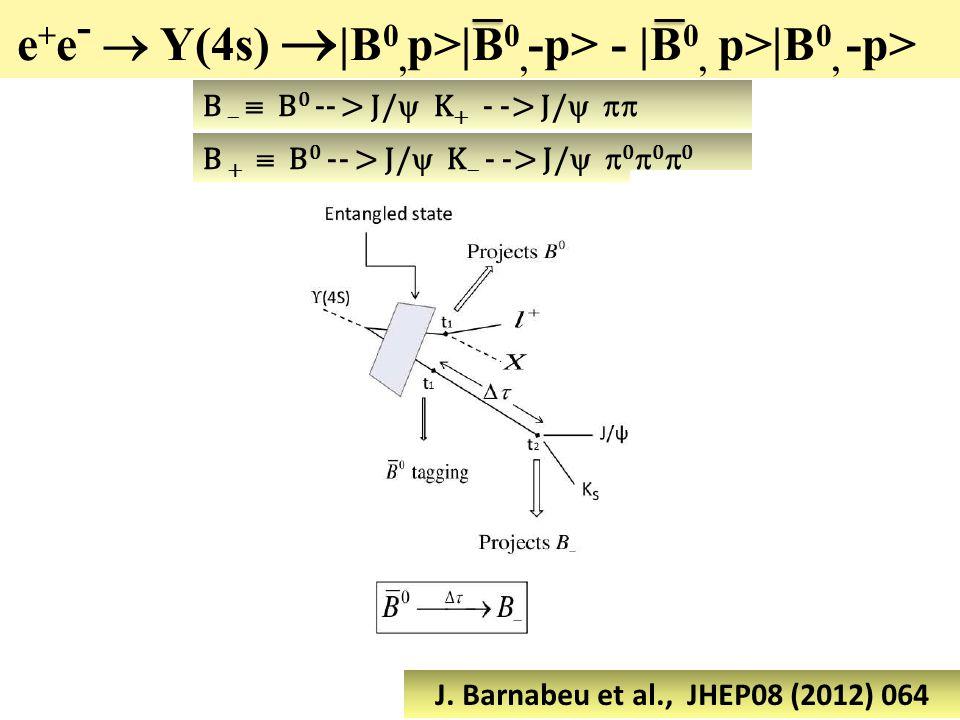 B   B 0 -- > J/  K + - -> J/   B +  B 0 -- > J/  K  - -> J/   0  0  0 e + e -  Y(4s)  |B 0, p>|B 0, -p> - |B 0, p>|B 0, -p> J.