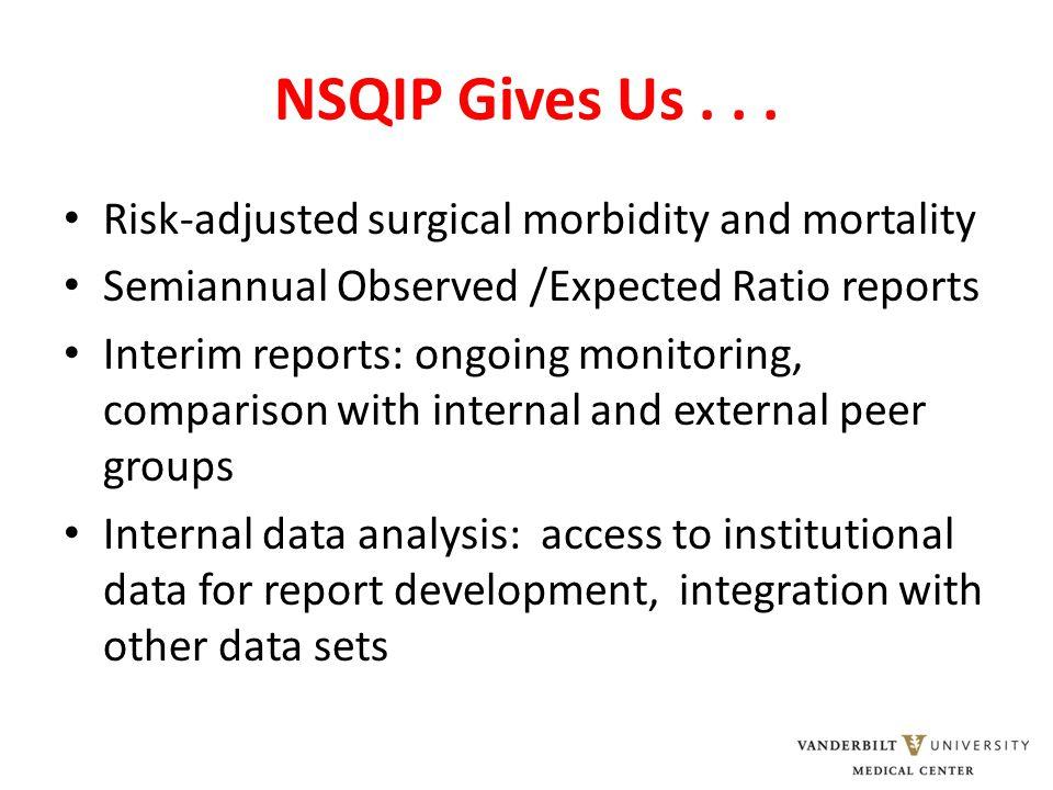 NSQIP Gives Us...
