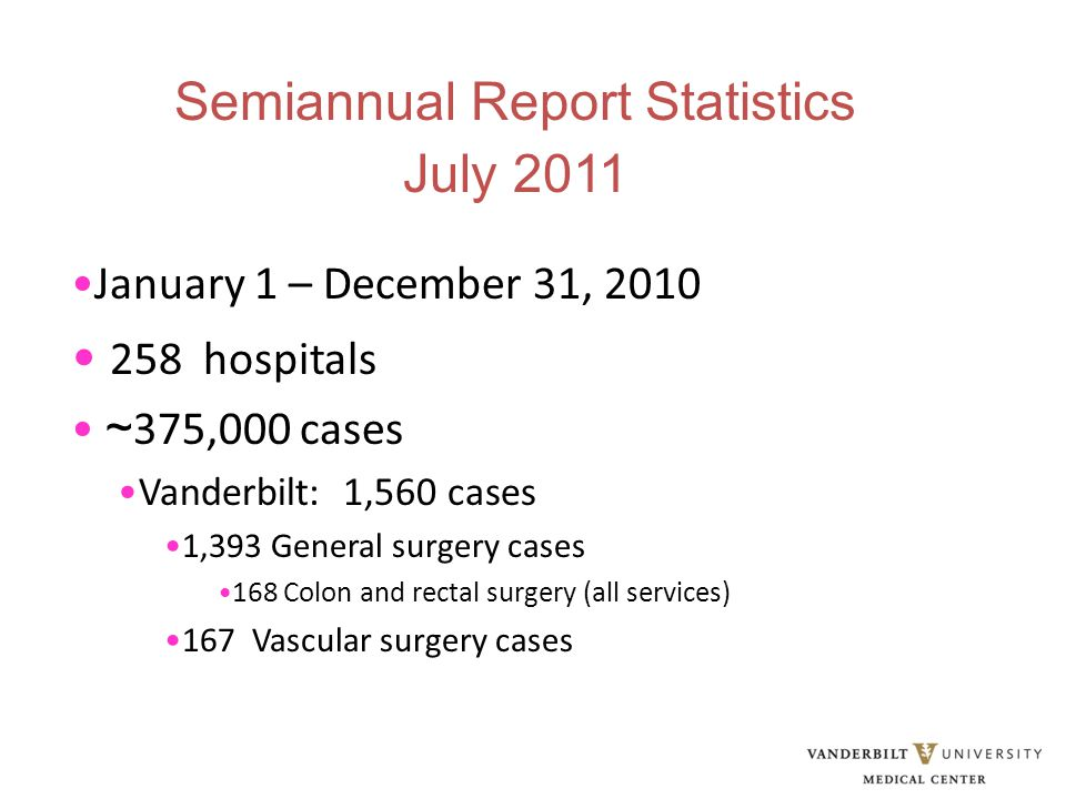 January 1 – December 31, 2010 258 hospitals ~ 375,000 cases Vanderbilt: 1,560 cases 1,393 General surgery cases 168 Colon and rectal surgery (all services) 167 Vascular surgery cases Semiannual Report Statistics July 2011