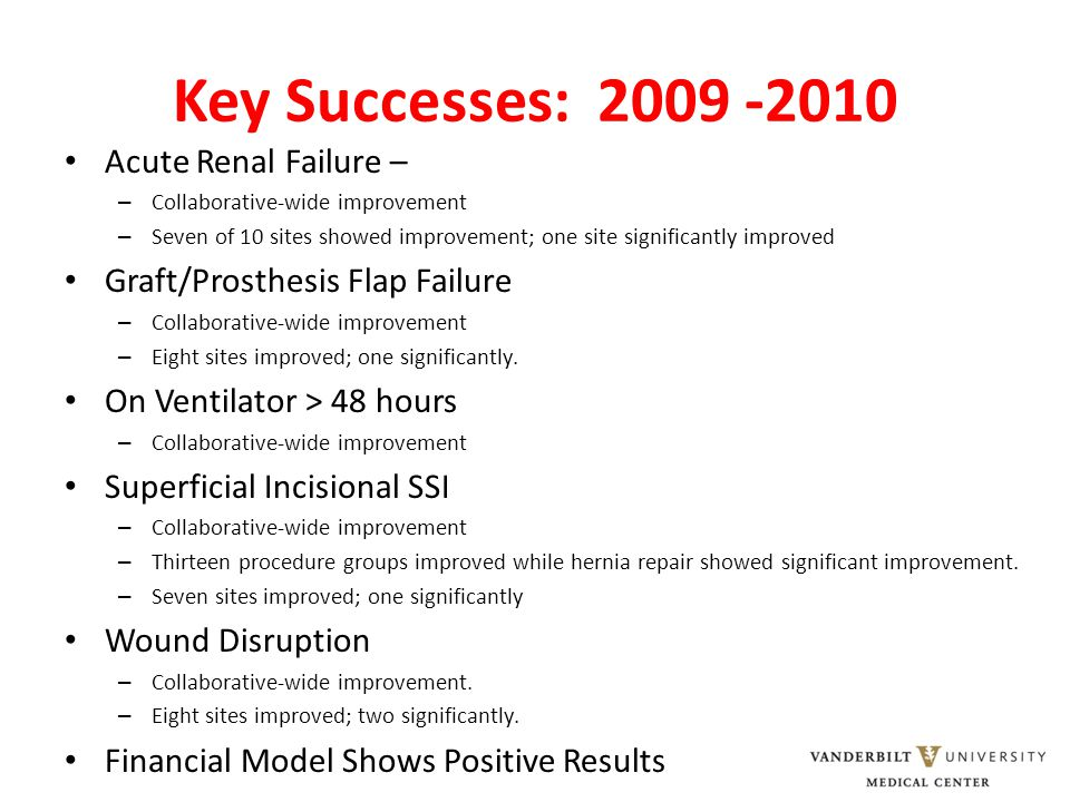 Key Successes: 2009 -2010 Acute Renal Failure – – Collaborative-wide improvement – Seven of 10 sites showed improvement; one site significantly improv