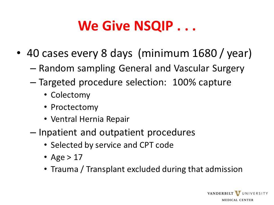 We Give NSQIP...