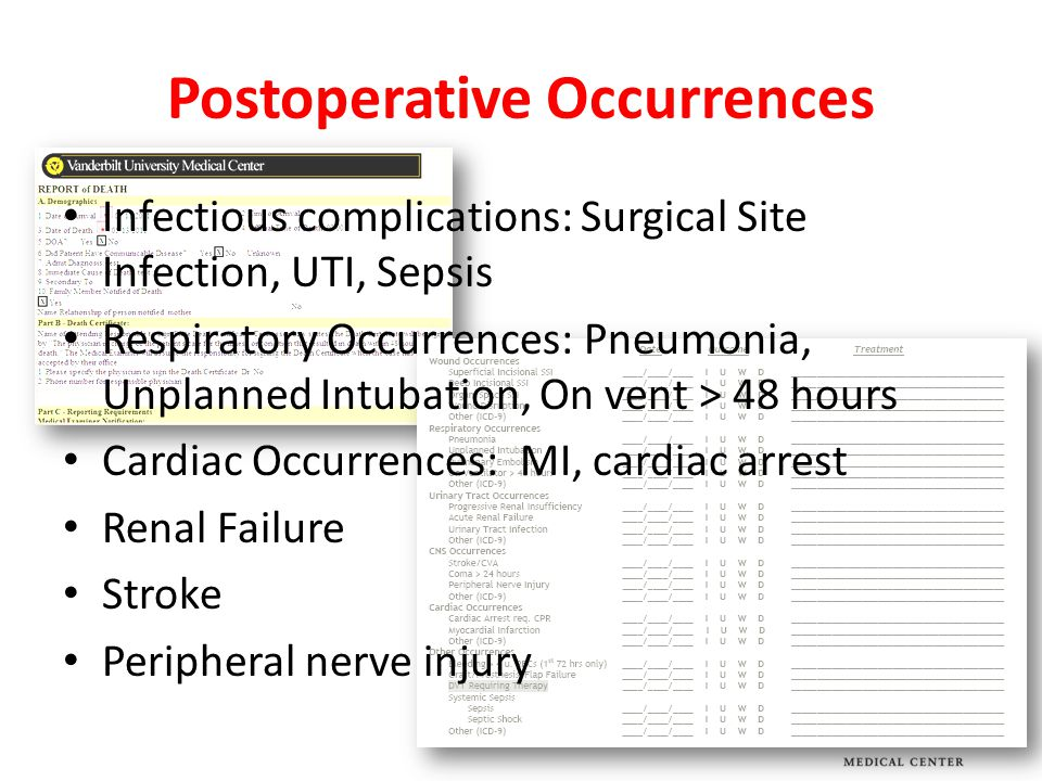 Infectious complications: Surgical Site Infection, UTI, Sepsis Respiratory Occurrences: Pneumonia, Unplanned Intubation, On vent > 48 hours Cardiac Occurrences: MI, cardiac arrest Renal Failure Stroke Peripheral nerve injury Postoperative Occurrences