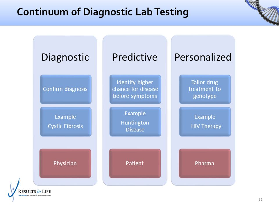 Continuum of Diagnostic Lab Testing 18