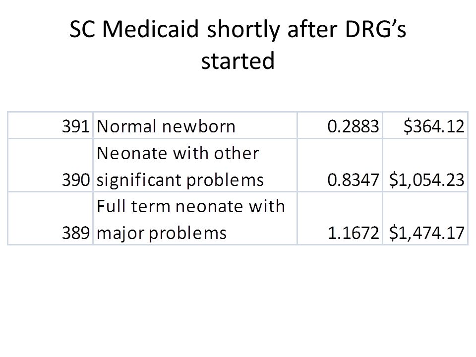 SC Medicaid shortly after DRG's started