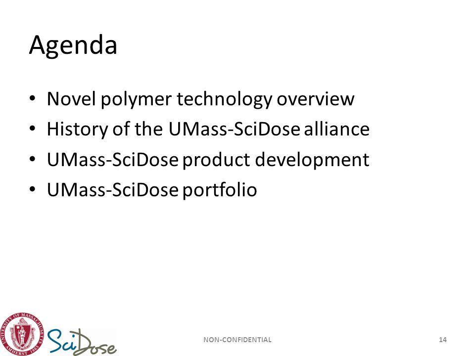 Agenda Novel polymer technology overview History of the UMass-SciDose alliance UMass-SciDose product development UMass-SciDose portfolio 14NON-CONFIDE