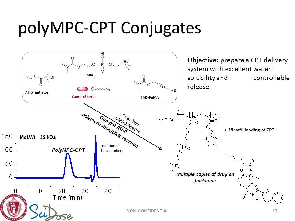 polyMPC-CPT Conjugates NON-CONFIDENTIAL17 ATRP initiator MPC TMS-PgMA CuBr/bpy DMSO/MeOH One-pot ATRP polymerization/click reaction Camptothecin > 15