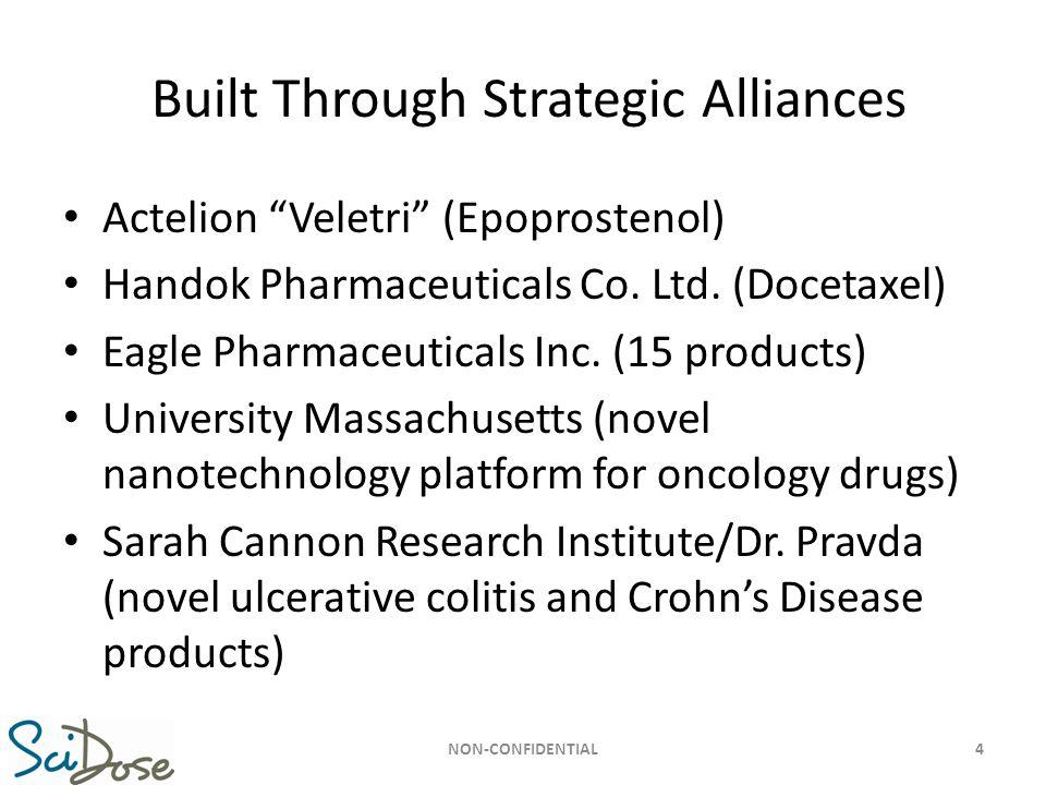 "Built Through Strategic Alliances Actelion ""Veletri"" (Epoprostenol) Handok Pharmaceuticals Co. Ltd. (Docetaxel) Eagle Pharmaceuticals Inc. (15 product"