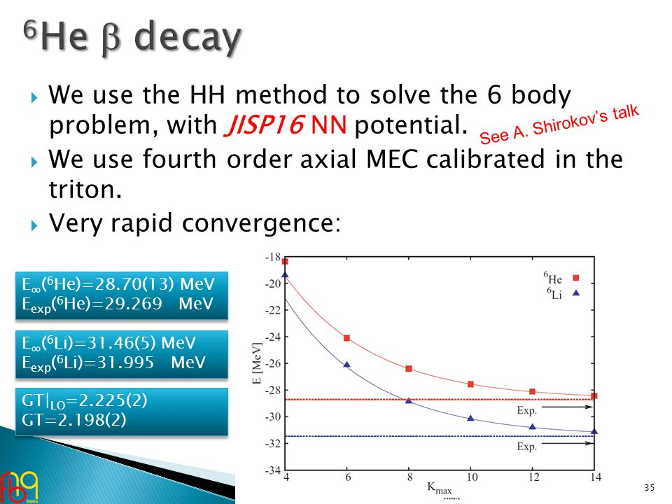  We use the HH method to solve the 6 body problem, with JISP16 NN potential.