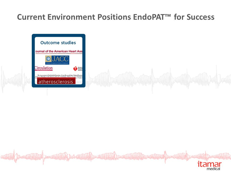 Current Environment Positions EndoPAT™ for Success Outcome studies