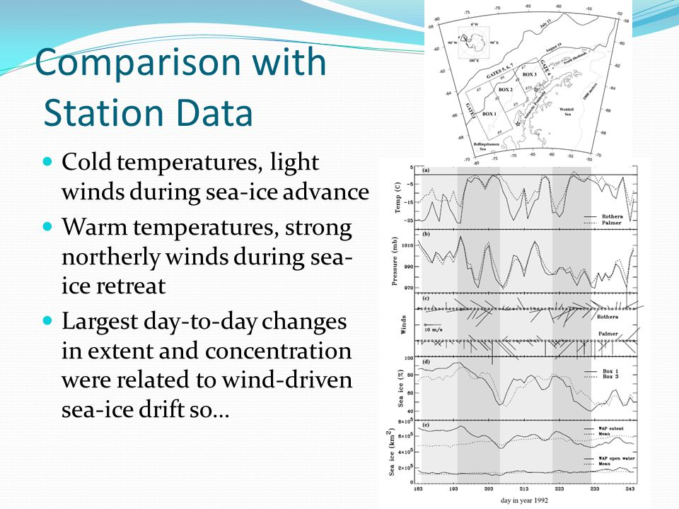 Comparison with Station Data Cold temperatures, light winds during sea-ice advance Warm temperatures, strong northerly winds during sea- ice retreat Largest day-to-day changes in extent and concentration were related to wind-driven sea-ice drift so…
