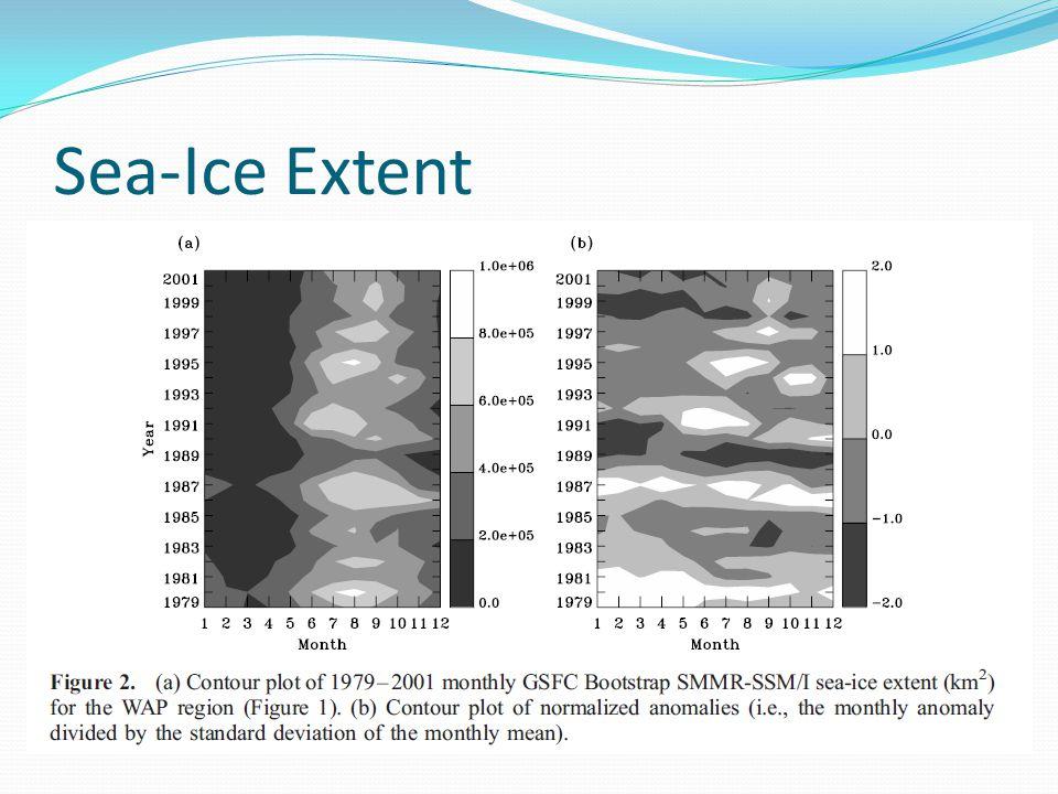 Sea-Ice Extent