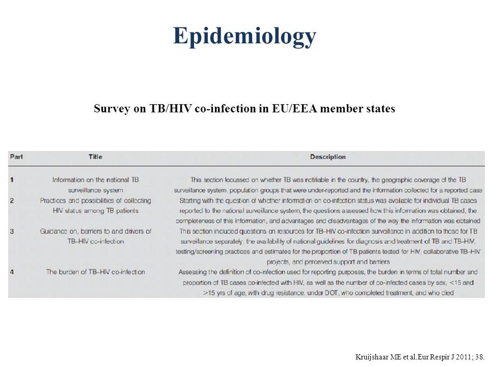 Kruijshaar ME et al.Eur Respir J 2011; 38. Survey on TB/HIV co-infection in EU/EEA member states