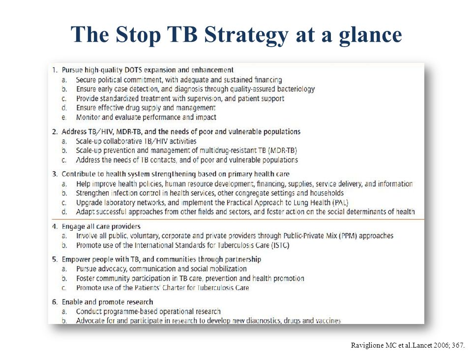 The Stop TB Strategy at a glance Raviglione MC et al.Lancet 2006; 367.