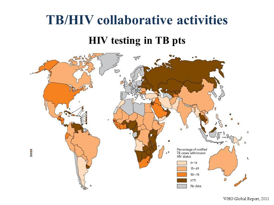 TB/HIV collaborative activities HIV testing in TB pts WHO Global Report, 2011