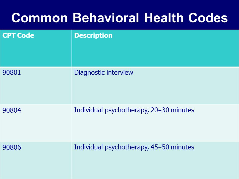 CPT CodeDescription 90801Diagnostic interview 90804 Individual psychotherapy, 20 ‒ 30 minutes 90806 Individual psychotherapy, 45 ‒ 50 minutes Common B