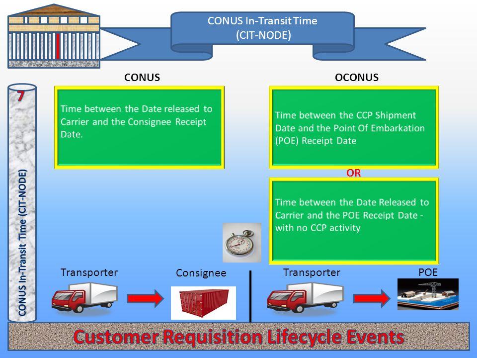 CONUS In-Transit Time (CIT-NODE) OCONUSCONUS OR Transporter Consignee POE