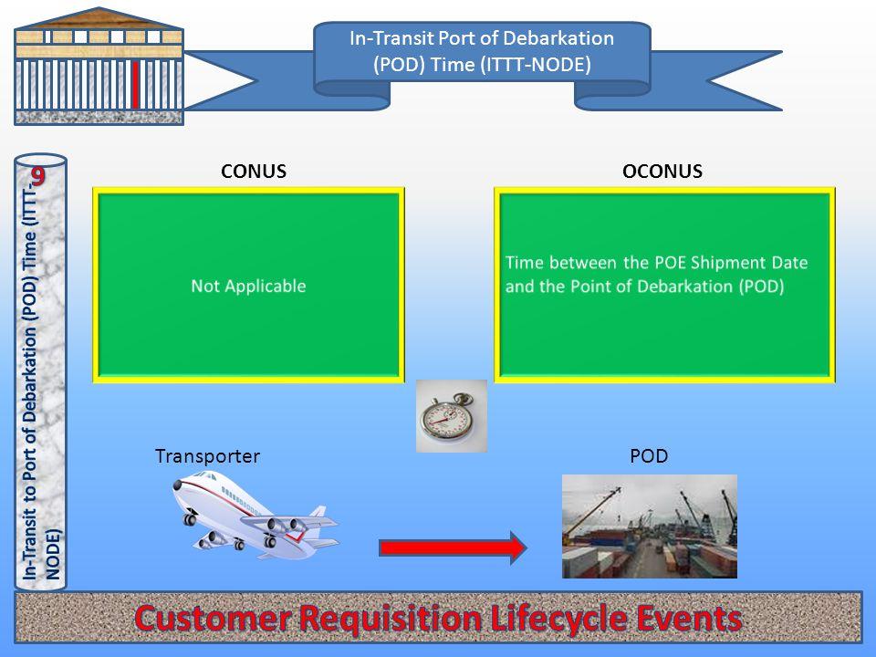 In-Transit Port of Debarkation (POD) Time (ITTT-NODE) OCONUSCONUS PODTransporter