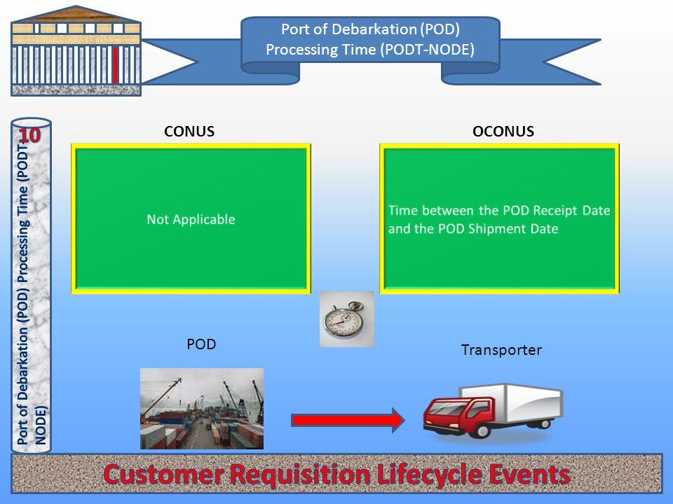 Port of Debarkation (POD) Processing Time (PODT-NODE) OCONUSCONUS Transporter POD