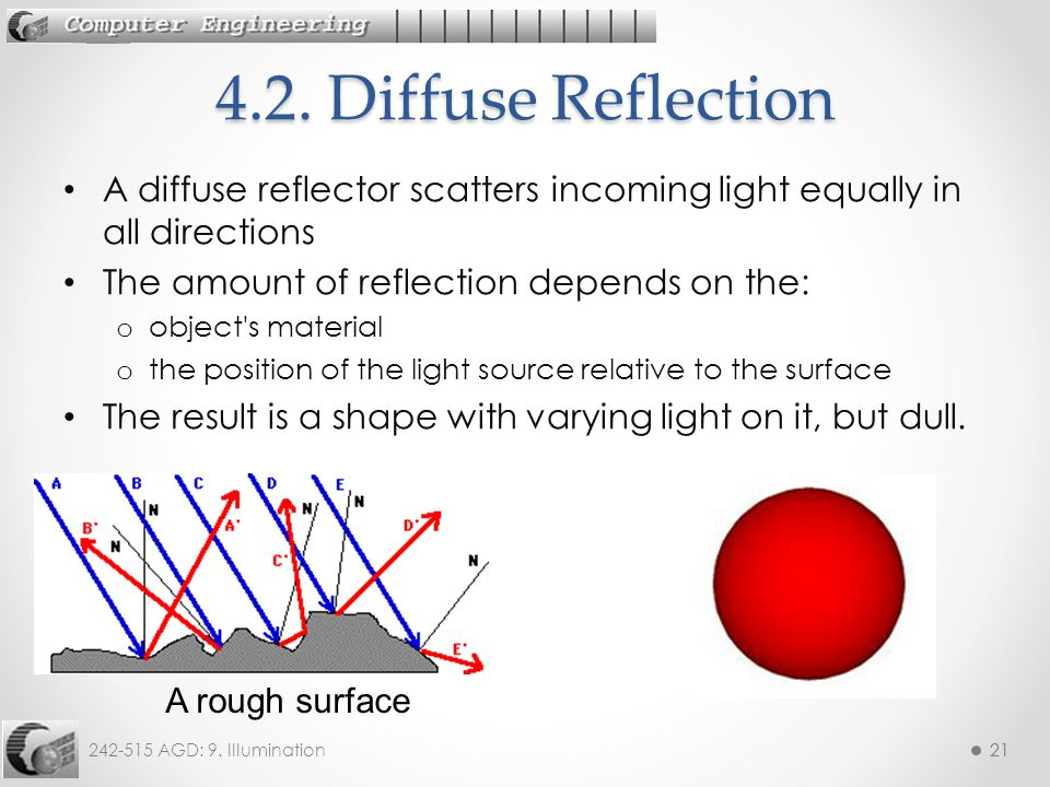 242-515 AGD: 9. Illumination21 A diffuse reflector scatters incoming light equally in all directions The amount of reflection depends on the: o object