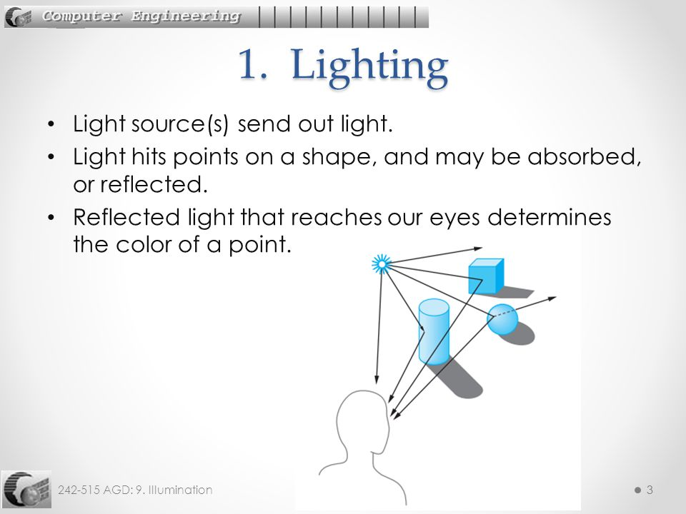 242-515 AGD: 9. Illumination33 Light source(s) send out light. Light hits points on a shape, and may be absorbed, or reflected. Reflected light that r