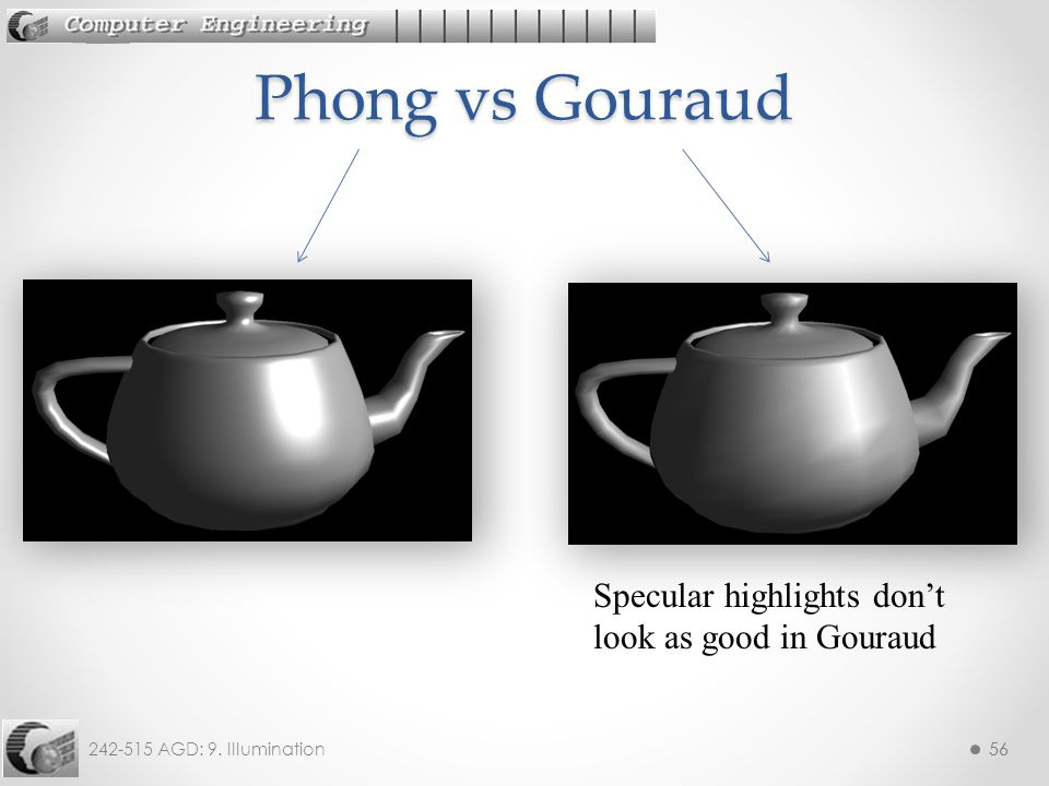 242-515 AGD: 9. Illumination56 Phong vs Gouraud Specular highlights don't look as good in Gouraud