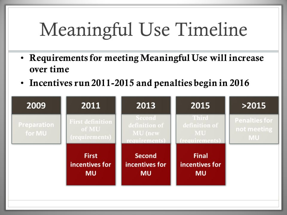 Meaningful Use Timeline Requirements for meeting Meaningful Use will increase over time Incentives run 2011-2015 and penalties begin in 2016
